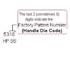 case_handle_die_code