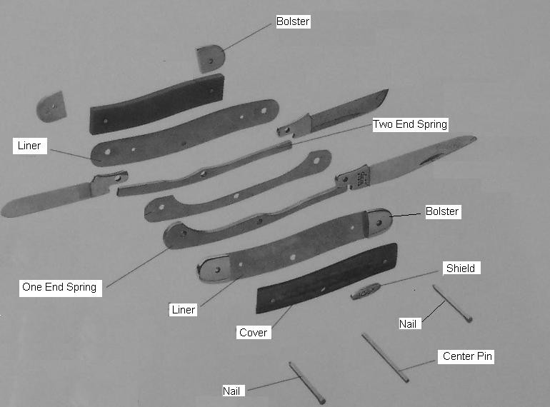Case Knife Parts