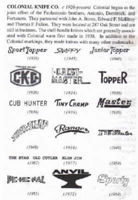Colonial Knife Co from Mr Goins%60 book.jpg